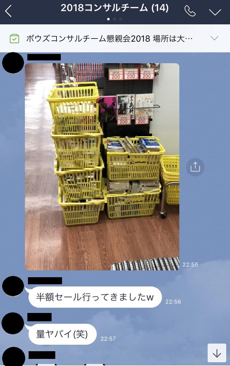 1ヶ月で売り上げ3倍達成!!